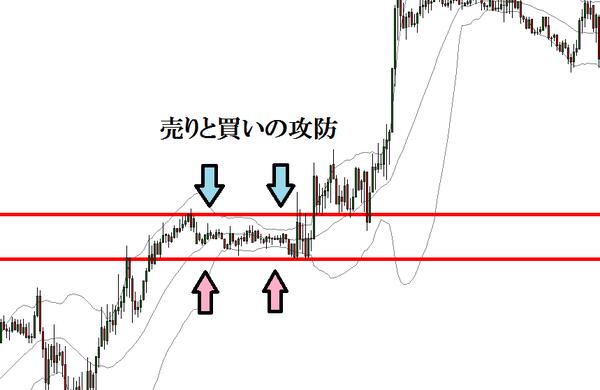 市場心理1